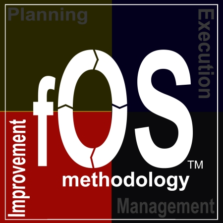 fOS Part V: Improvement Systems - Manuficient Consulting