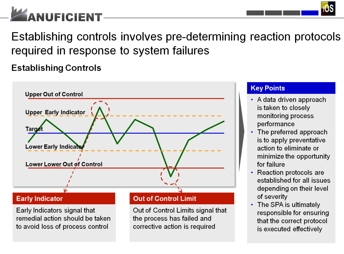 Process Controls Snapshot