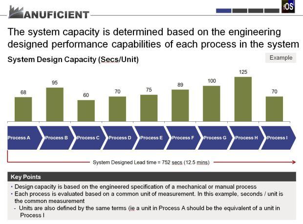 fOS - Execution - Capacity