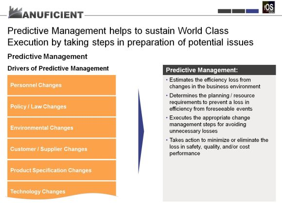 fOS - Management Systems - Predictive Management