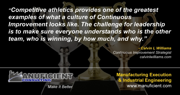 MIC_Continuous Improvement Culture