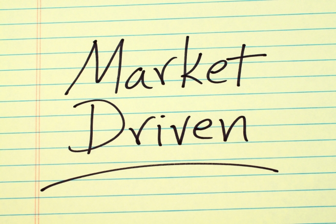 Market-driven continuous improvement - calvinlwilliams.com